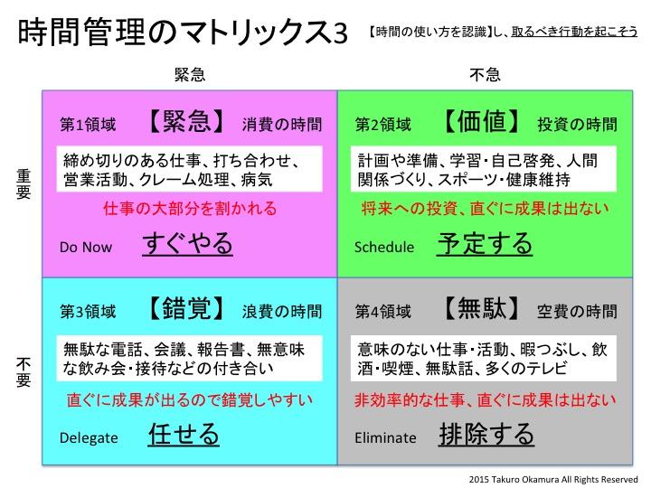 http://okamura-takuro.com/wp-content/uploads/2015/05/%E6%99%82%E9%96%93%E7%AE%A1%E7%90%86%E3%81%AE%E3%83%9E%E3%83%88%E3%83%AA%E3%83%83%E3%82%AF%E3%82%B93.jpg