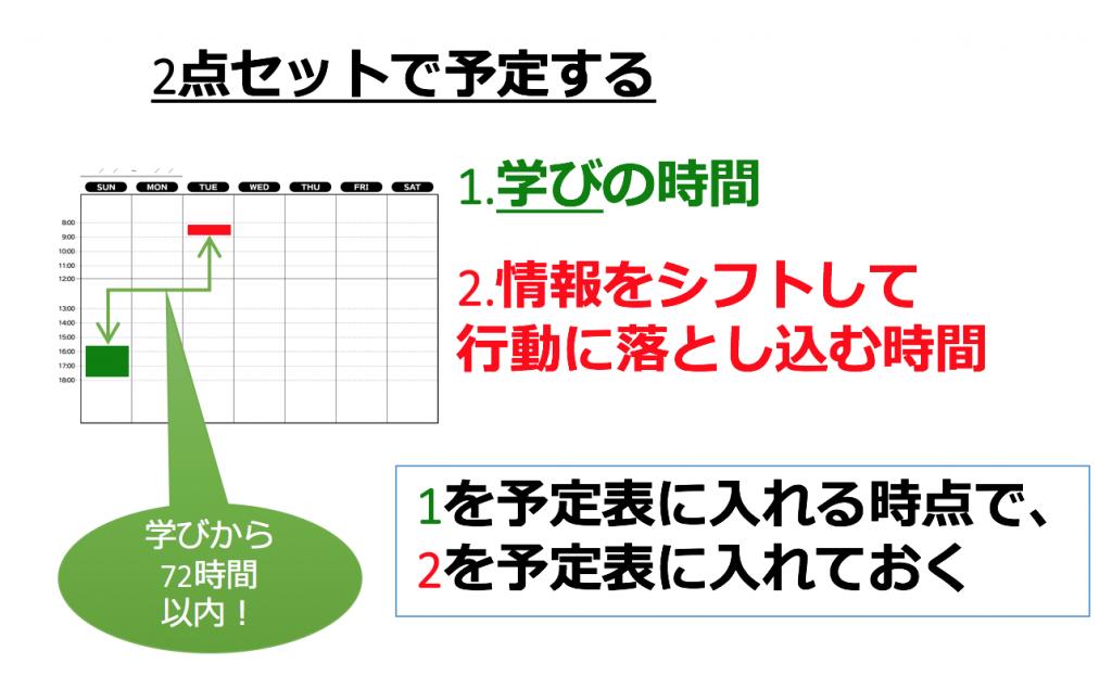 スクリーンショット 2015-10-06 12.57.02