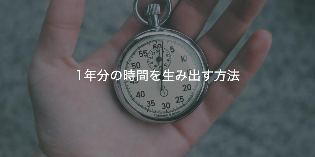 timecreatingmethod