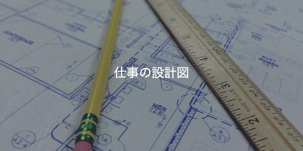 仕事の設計図