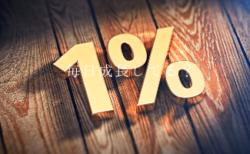 毎日1%の成長は出来るか?